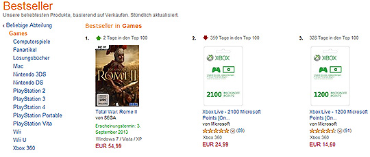 Total War: Rome 2 Bestseller